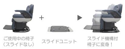 手動スライドユニット